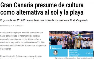 Gran Canaria boasts culture as an alternative to sun and beach – La Provincia